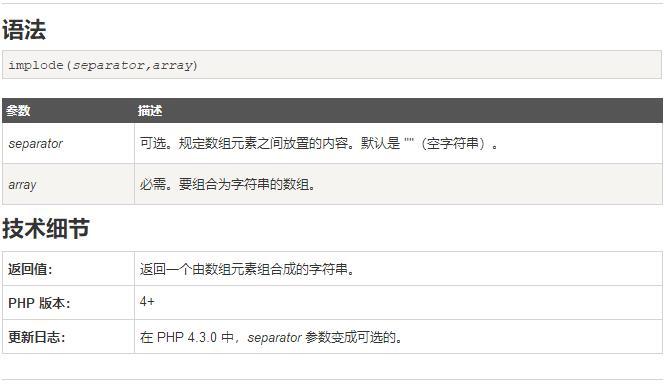 PHP implode() 函数-Mr.Li's Blog