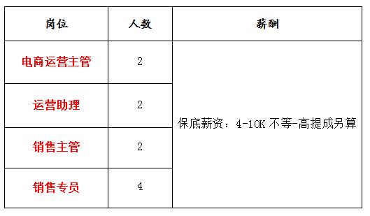 招聘▪杭州佰卓农业科技发展有限公司-Mr.Li's Blog