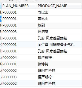 SQL去重distinct方法解析-Mr.Li's Blog
